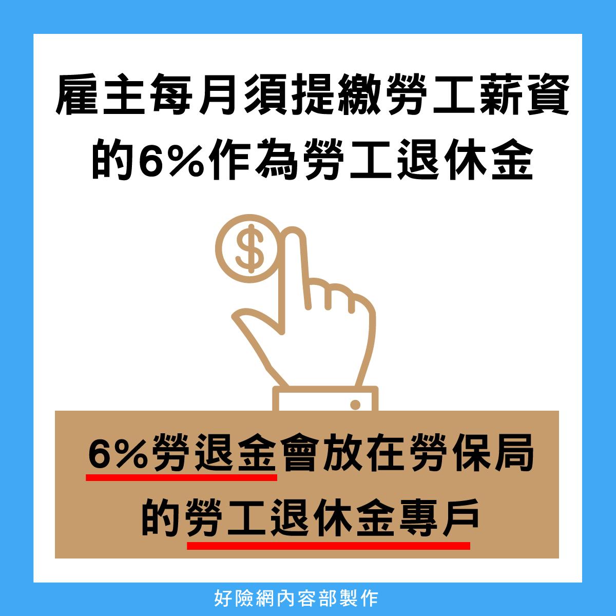 6%勞退金專戶