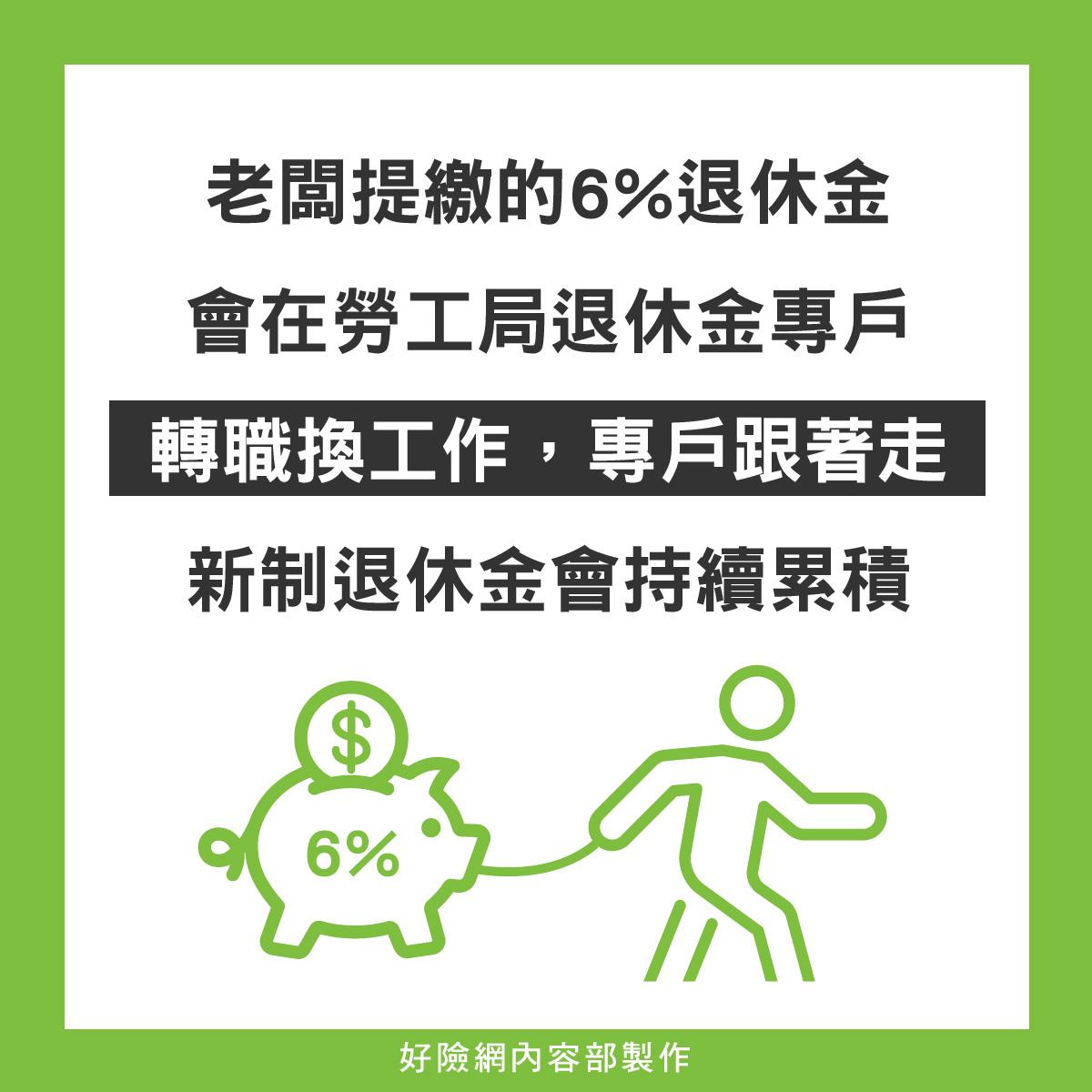 勞退新制退休金